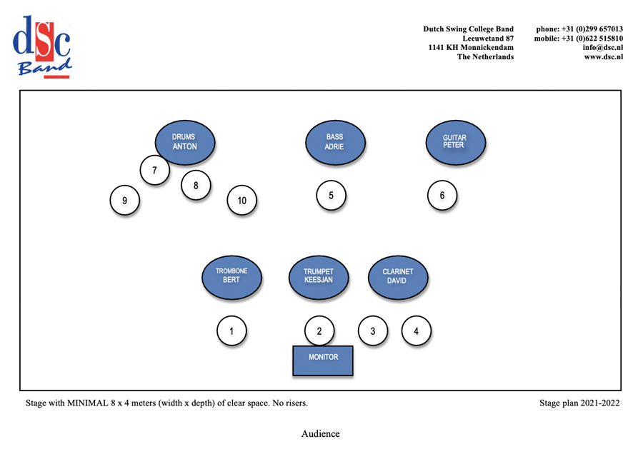 Stageplan-DSC-Band-20-21-1